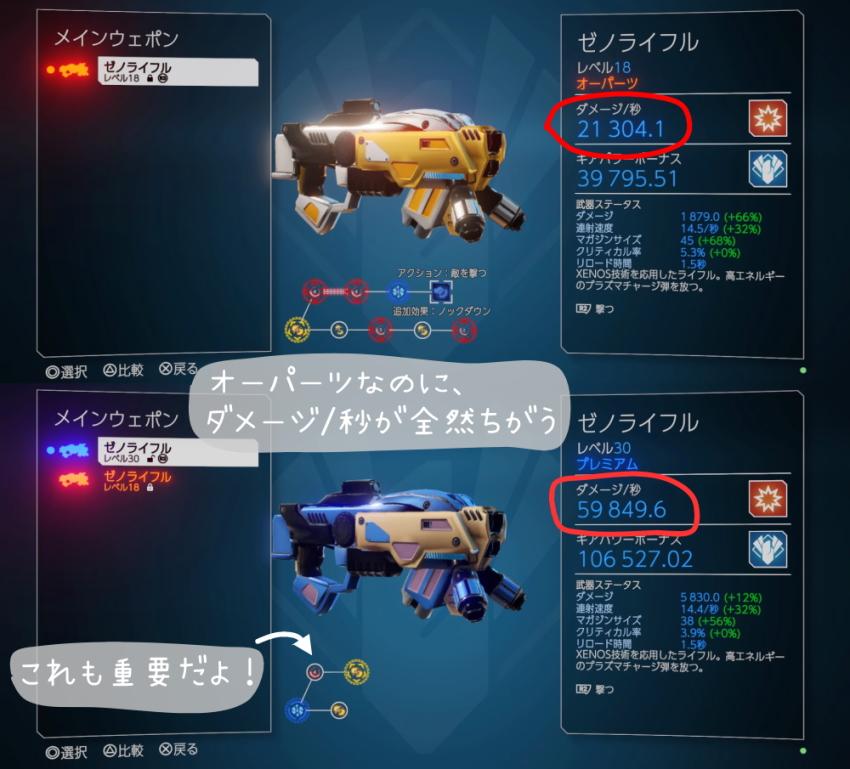 ALIENATION(エイリアンネーション) 武器 オーパーツ比較