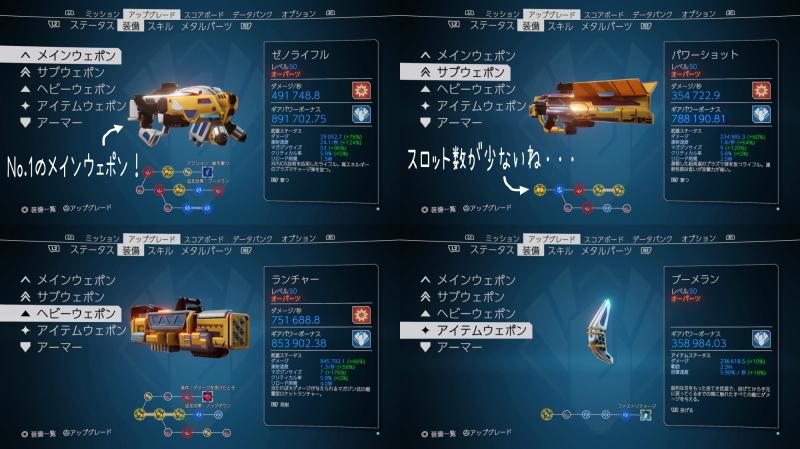 ALIENATION(エイリアンネーション) オーパーツ 装備 武器